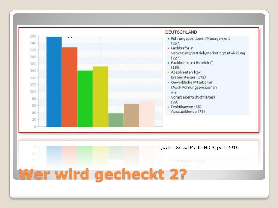 Wer wird gecheckt 2? Quelle: Social Media HR Report 2010