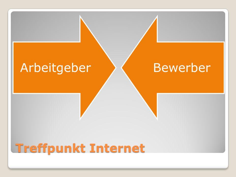 Treffpunkt Internet