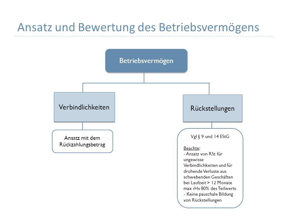Ansatz und Bewertung des Betriebsvermögens Betriebsvermögen Verbindlichkeiten Rückstellungen Ansatz mit dem Rückzahlungsbetrag Vgl § 9 und 14 EStG Bea