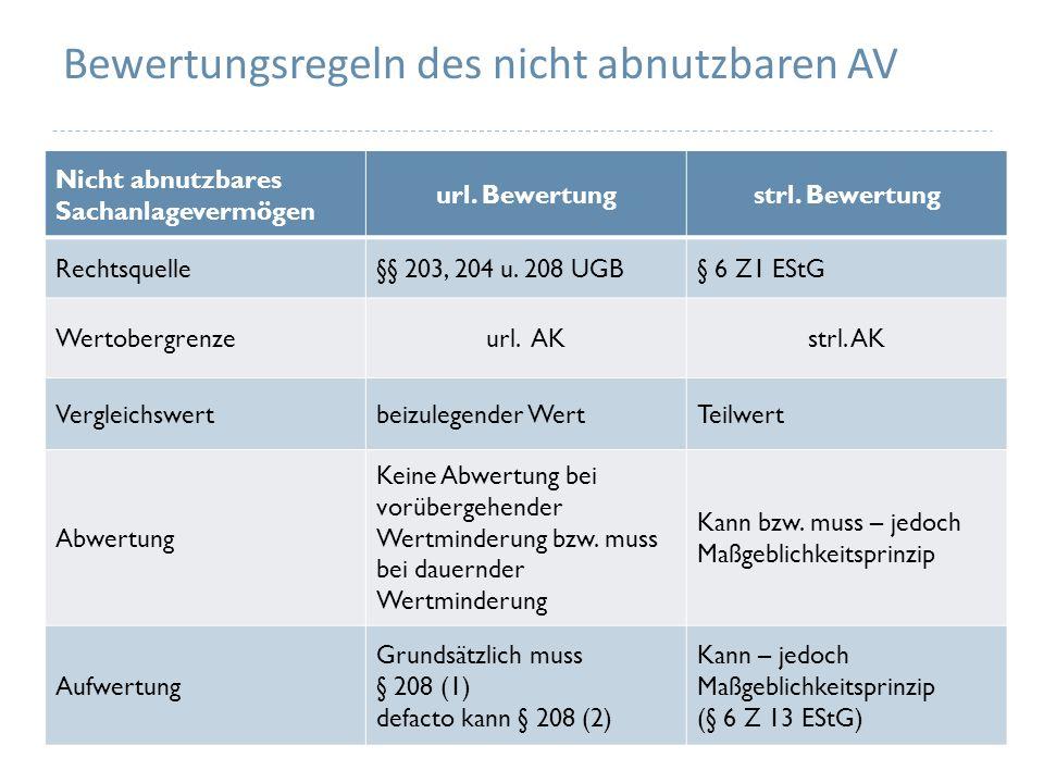 Bewertungsregeln des nicht abnutzbaren AV Nicht abnutzbares Sachanlagevermögen url.