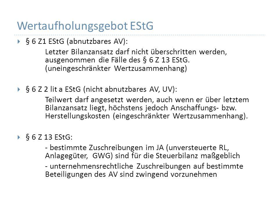 Wertaufholungsgebot EStG § 6 Z1 EStG (abnutzbares AV): Letzter Bilanzansatz darf nicht überschritten werden, ausgenommen die Fälle des § 6 Z 13 EStG.
