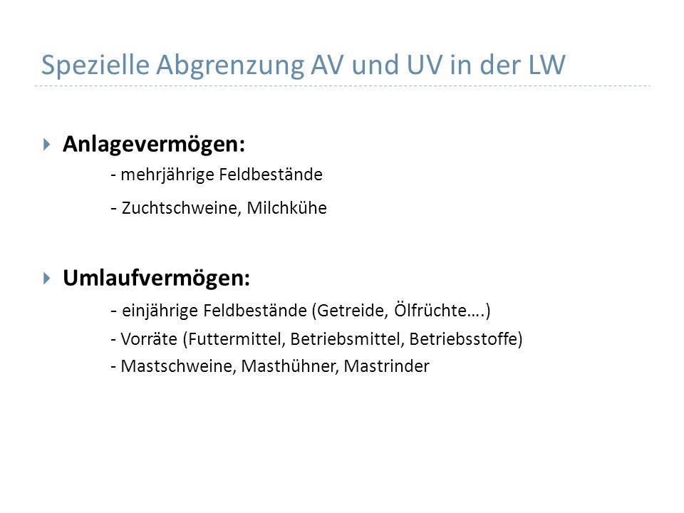 Spezielle Abgrenzung AV und UV in der LW Anlagevermögen: - mehrjährige Feldbestände - Zuchtschweine, Milchkühe Umlaufvermögen: - einjährige Feldbestände (Getreide, Ölfrüchte….) - Vorräte (Futtermittel, Betriebsmittel, Betriebsstoffe) - Mastschweine, Masthühner, Mastrinder