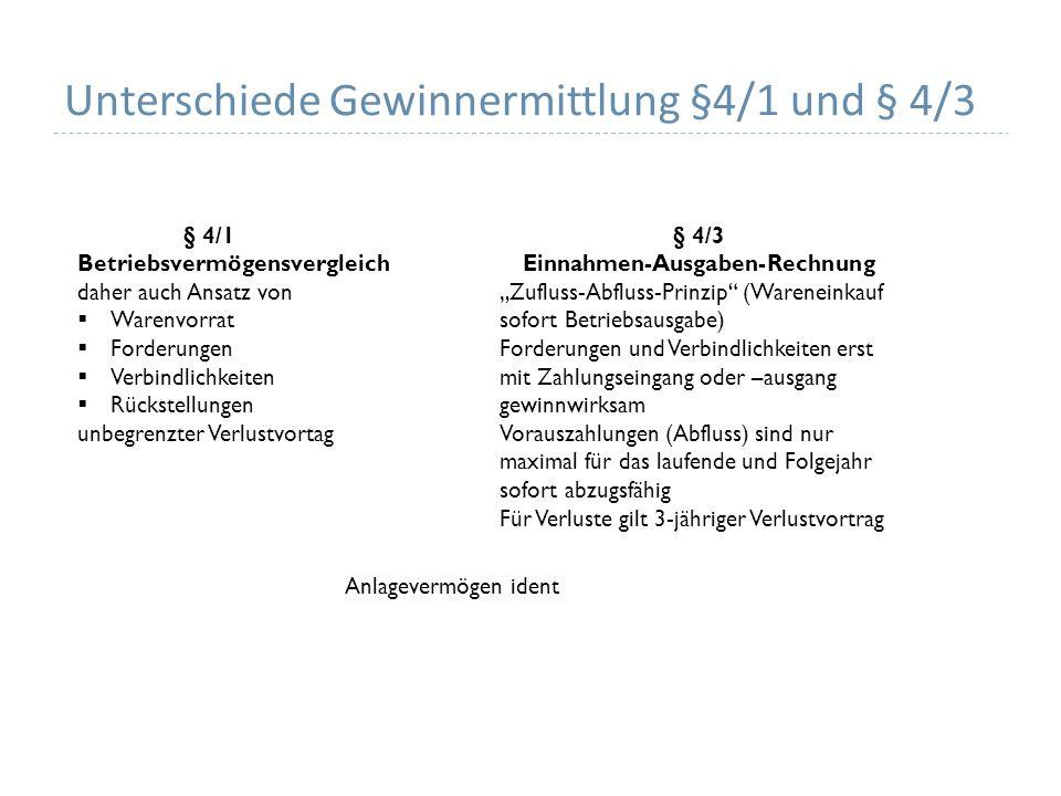 Unterschiede Gewinnermittlung §4/1 und § 4/3 § 4/1 Betriebsvermögensvergleich daher auch Ansatz von Warenvorrat Forderungen Verbindlichkeiten Rückstel