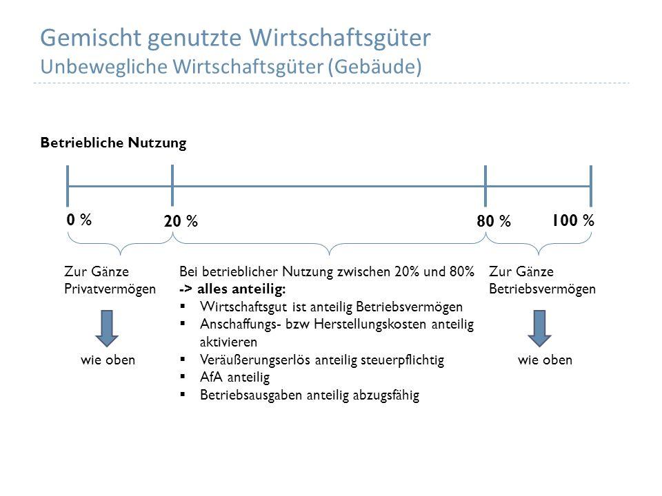 Gemischt genutzte Wirtschaftsgüter Unbewegliche Wirtschaftsgüter (Gebäude) Bei betrieblicher Nutzung zwischen 20% und 80% -> alles anteilig: Wirtschaf