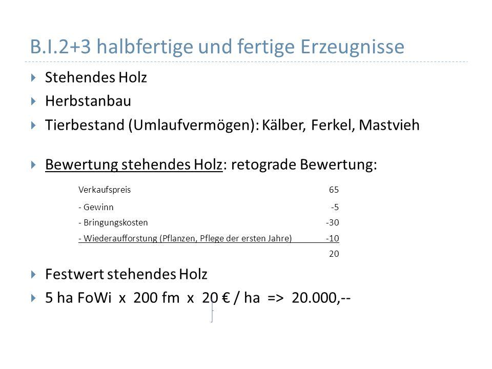 B.I.2+3 halbfertige und fertige Erzeugnisse Stehendes Holz Herbstanbau Tierbestand (Umlaufvermögen): Kälber, Ferkel, Mastvieh Bewertung stehendes Holz: retograde Bewertung: Verkaufspreis65 - Gewinn-5 - Bringungskosten-30 - Wiederaufforstung (Pflanzen, Pflege der ersten Jahre)-10 20 Festwert stehendes Holz 5 ha FoWi x 200 fm x 20 / ha => 20.000,--