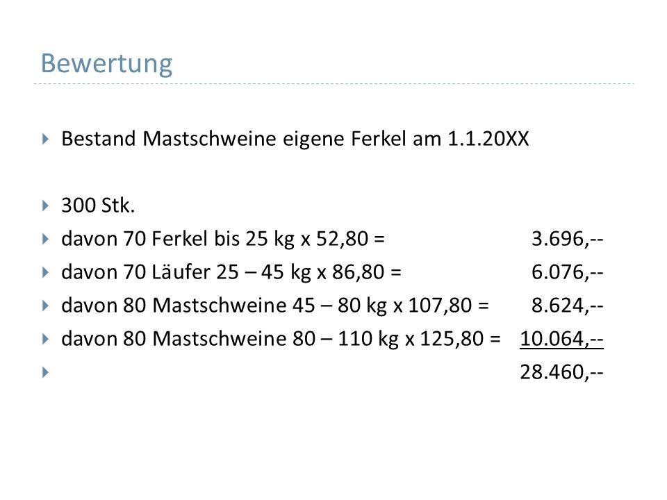 Bewertung Bestand Mastschweine eigene Ferkel am 1.1.20XX 300 Stk. davon 70 Ferkel bis 25 kg x 52,80 =3.696,-- davon 70 Läufer 25 – 45 kg x 86,80 =6.07