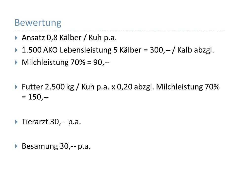 Bewertung Ansatz 0,8 Kälber / Kuh p.a.1.500 AKO Lebensleistung 5 Kälber = 300,-- / Kalb abzgl.