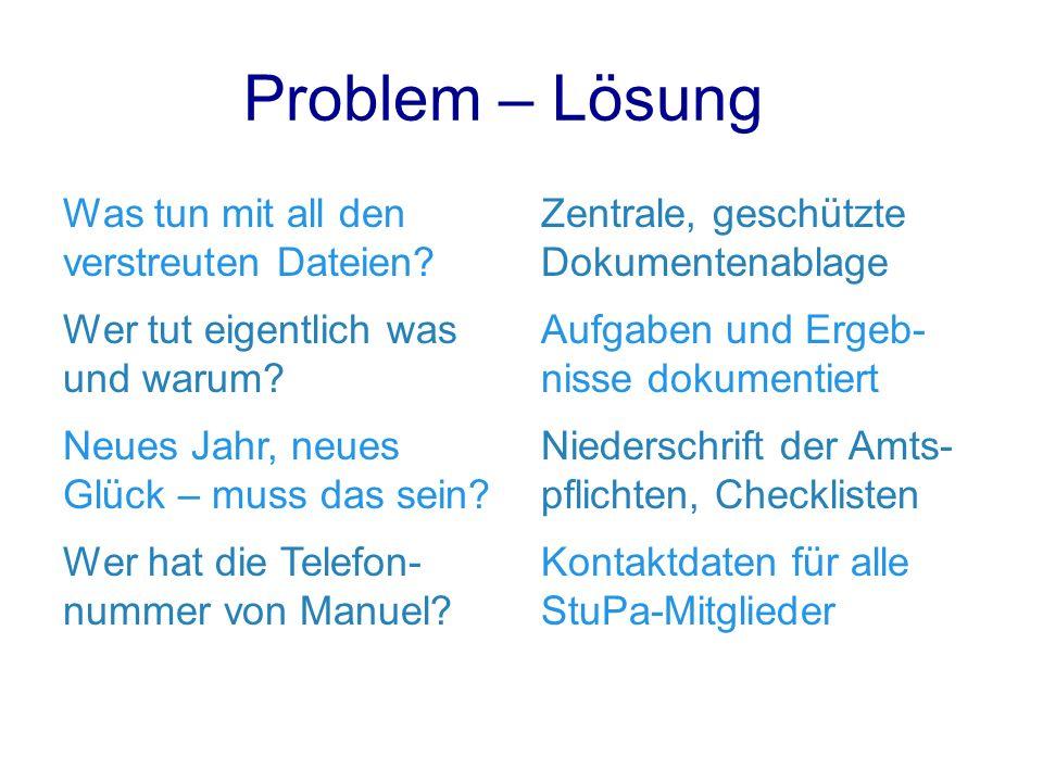 Problem – Lösung Was tun mit all den verstreuten Dateien.