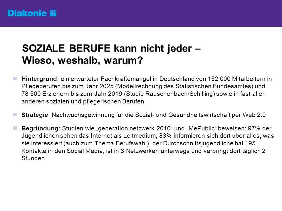 Hintergrund: ein erwarteter Fachkräftemangel in Deutschland von 152 000 Mitarbeitern in Pflegeberufen bis zum Jahr 2025 (Modellrechnung des Statistischen Bundesamtes) und 78 500 Erziehern bis zum Jahr 2019 (Studie Rauschenbach/Schilling) sowie in fast allen anderen sozialen und pflegerischen Berufen Strategie: Nachwuchsgewinnung für die Sozial- und Gesundheitswirtschaft per Web 2.0 Begründung: Studien wie generation netzwerk 2010 und MePublic beweisen: 97% der Jugendlichen sehen das Internet als Leitmedium, 83% informieren sich dort über alles, was sie interessiert (auch zum Thema Berufswahl), der Durchschnittsjugendliche hat 195 Kontakte in den Social Media, ist in 3 Netzwerken unterwegs und verbringt dort täglich 2 Stunden SOZIALE BERUFE kann nicht jeder – Wieso, weshalb, warum