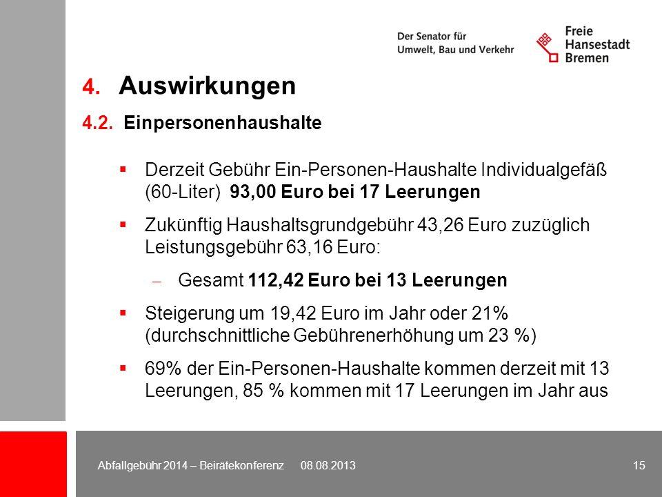 4.2. Einpersonenhaushalte Derzeit Gebühr Ein-Personen-Haushalte Individualgefäß (60-Liter) 93,00 Euro bei 17 Leerungen Zukünftig Haushaltsgrundgebühr