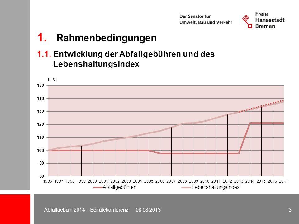 Abfallgebühr 2014 – Beirätekonferenz 08.08.2013 4 2.