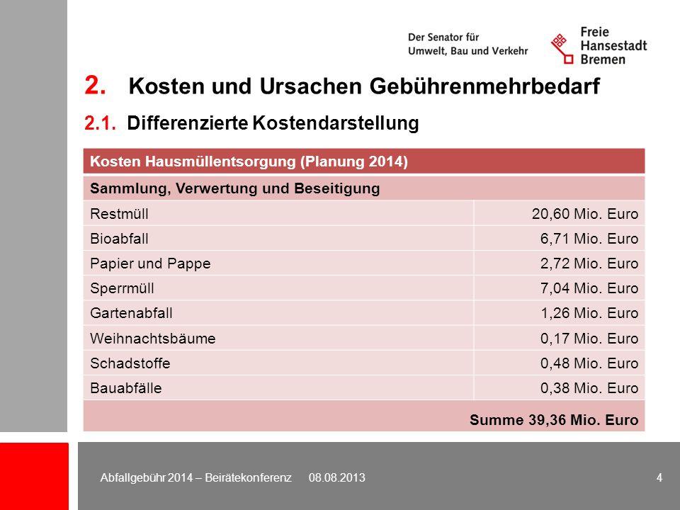 Abfallgebühr 2014 – Beirätekonferenz 08.08.2013 4 2. Kosten und Ursachen Gebührenmehrbedarf 2.1. Differenzierte Kostendarstellung Kosten Hausmüllentso
