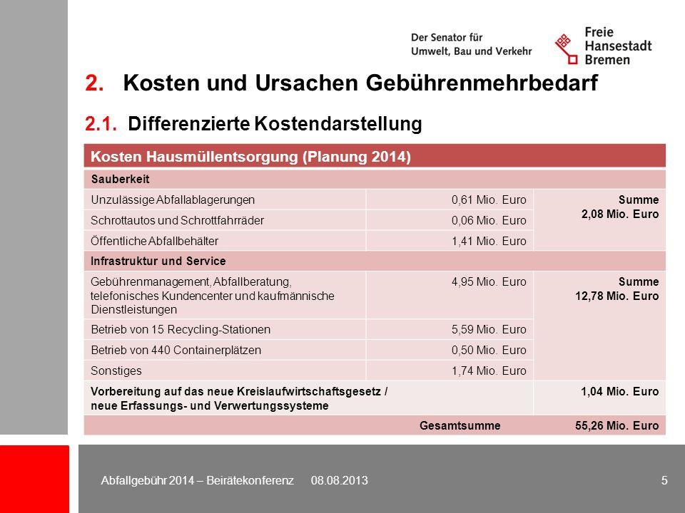 Abfallgebühr 2014 – Beirätekonferenz 08.08.2013 5 2. Kosten und Ursachen Gebührenmehrbedarf 2.1. Differenzierte Kostendarstellung Kosten Hausmüllentso