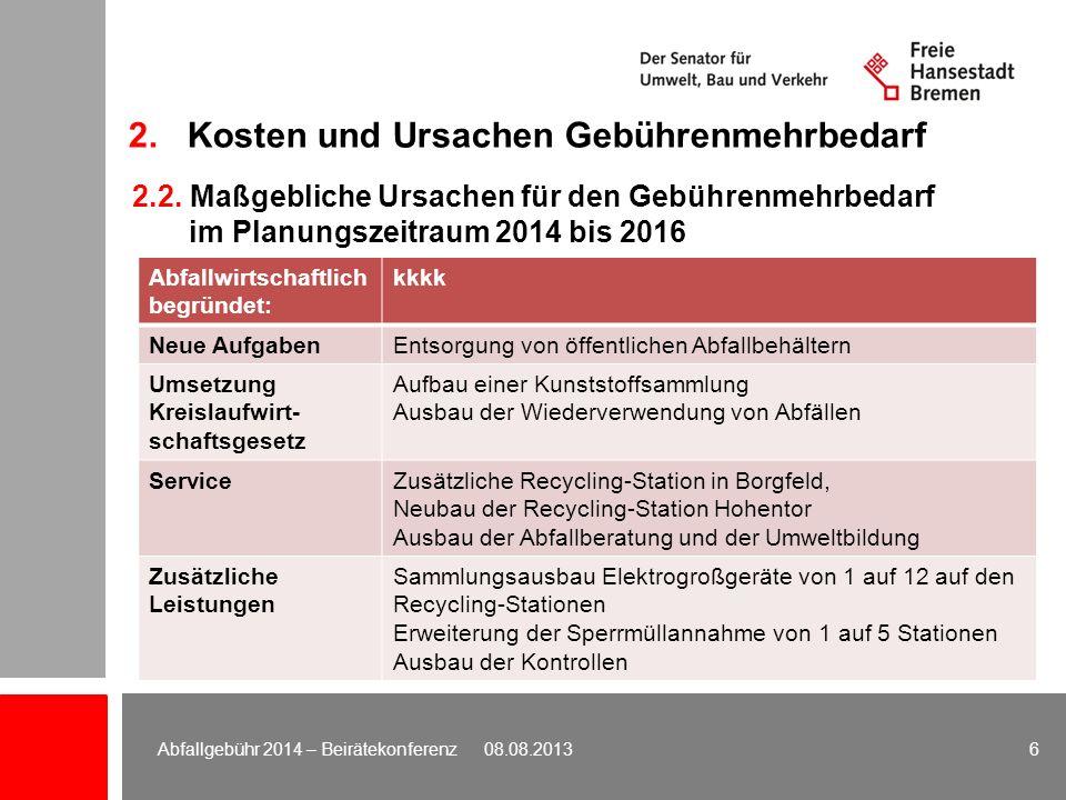 2. Kosten und Ursachen Gebührenmehrbedarf 2.2. Maßgebliche Ursachen für den Gebührenmehrbedarf im Planungszeitraum 2014 bis 2016 6Abfallgebühr 2014 –