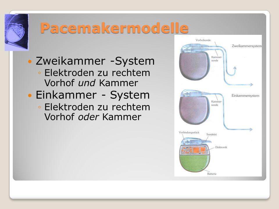 Pacemakermodelle Zweikammer -System Elektroden zu rechtem Vorhof und Kammer Einkammer - System Elektroden zu rechtem Vorhof oder Kammer