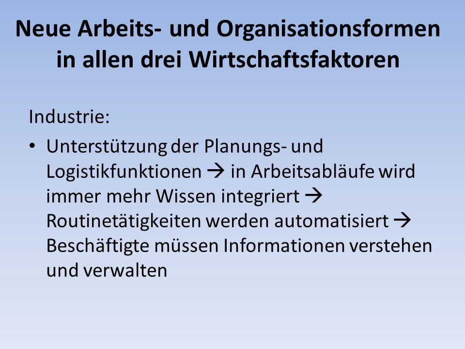 Neue Arbeits- und Organisationsformen in allen drei Wirtschaftsfaktoren Industrie: Unterstützung der Planungs- und Logistikfunktionen in Arbeitsabläuf