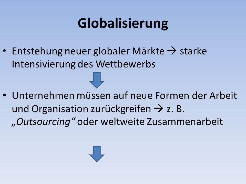 Globalisierung Entstehung neuer globaler Märkte starke Intensivierung des Wettbewerbs Unternehmen müssen auf neue Formen der Arbeit und Organisation z