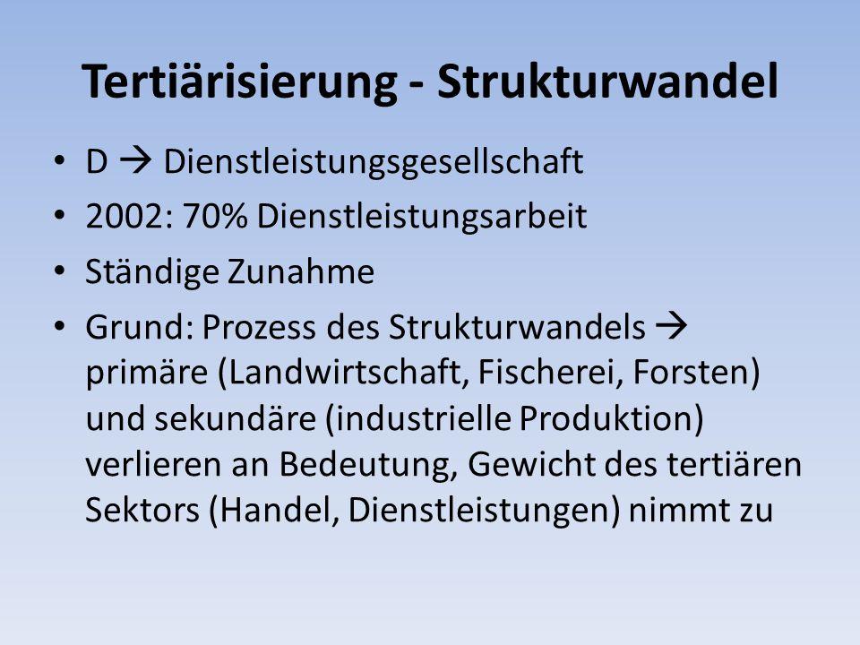Tertiärisierung - Strukturwandel D Dienstleistungsgesellschaft 2002: 70% Dienstleistungsarbeit Ständige Zunahme Grund: Prozess des Strukturwandels pri