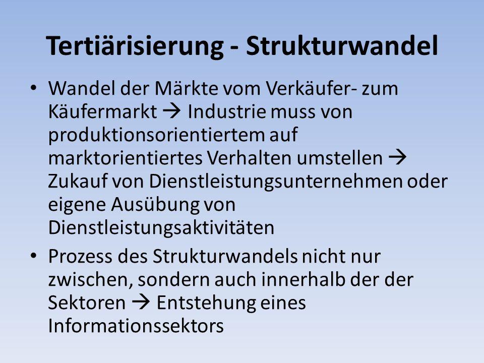 Tertiärisierung - Strukturwandel Wandel der Märkte vom Verkäufer- zum Käufermarkt Industrie muss von produktionsorientiertem auf marktorientiertes Ver