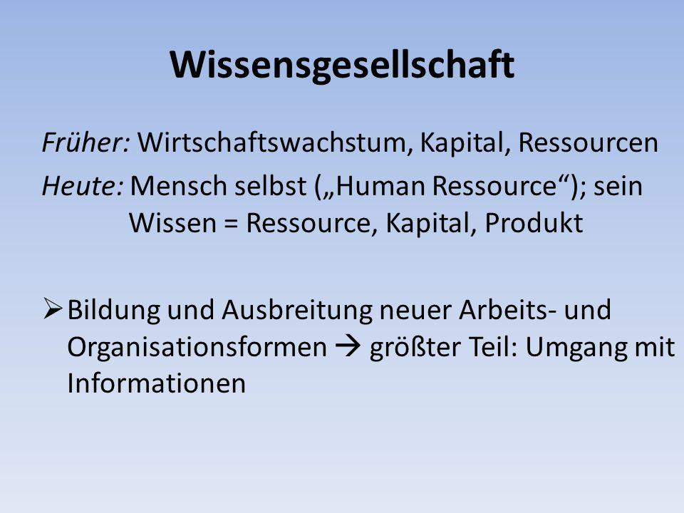 Wissensgesellschaft Früher: Wirtschaftswachstum, Kapital, Ressourcen Heute: Mensch selbst (Human Ressource); sein Wissen = Ressource, Kapital, Produkt