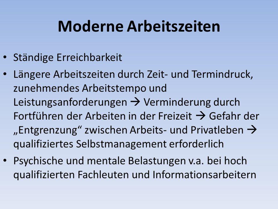 Moderne Arbeitszeiten Ständige Erreichbarkeit Längere Arbeitszeiten durch Zeit- und Termindruck, zunehmendes Arbeitstempo und Leistungsanforderungen V