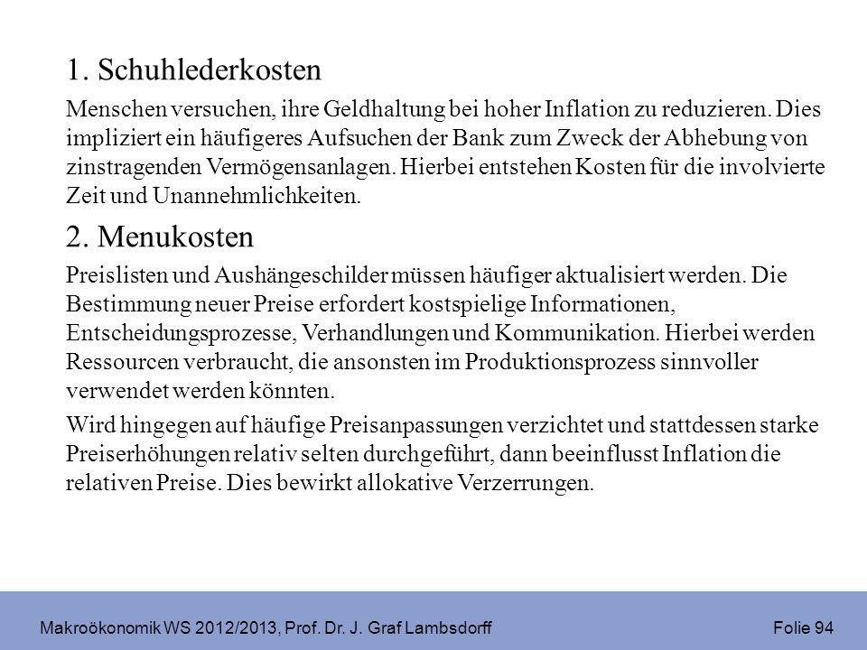 Makroökonomik WS 2012/2013, Prof. Dr. J. Graf Lambsdorff Folie 94 1. Schuhlederkosten Menschen versuchen, ihre Geldhaltung bei hoher Inflation zu redu