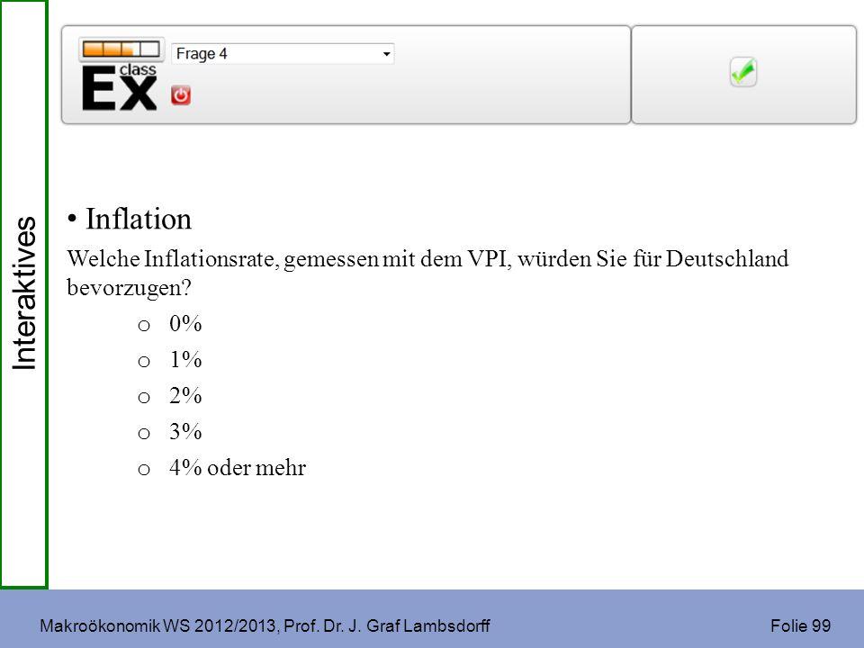 Makroökonomik WS 2012/2013, Prof. Dr. J. Graf Lambsdorff Folie 99 Inflation Welche Inflationsrate, gemessen mit dem VPI, würden Sie für Deutschland be