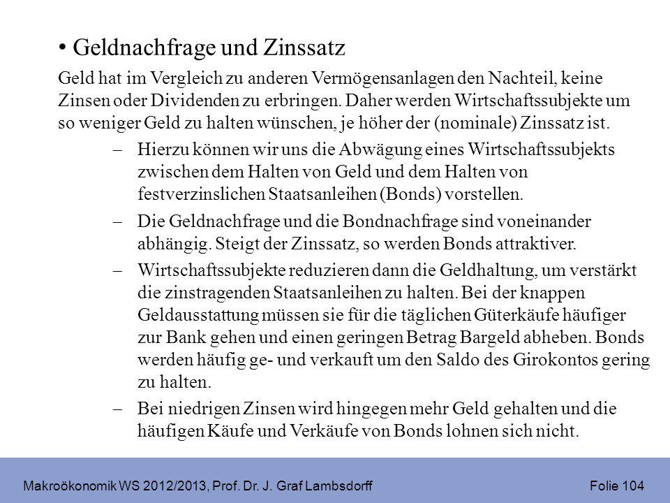 Makroökonomik WS 2012/2013, Prof. Dr. J. Graf Lambsdorff Folie 104 Geldnachfrage und Zinssatz Geld hat im Vergleich zu anderen Vermögensanlagen den Na