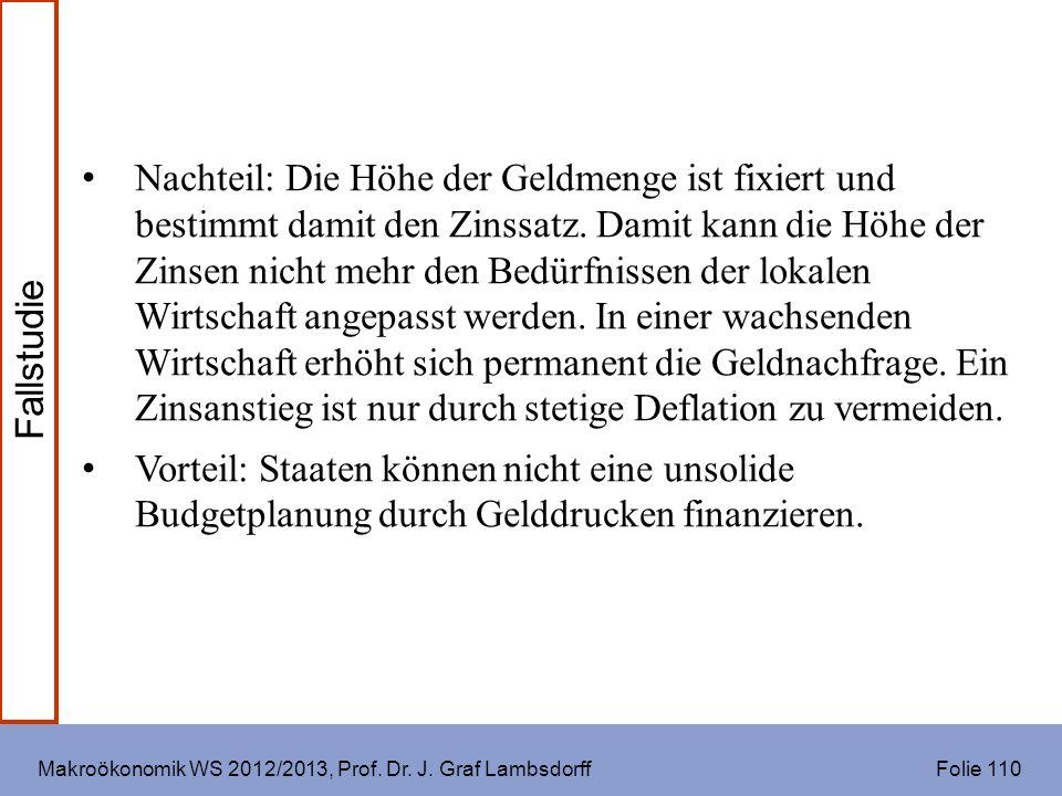 Makroökonomik WS 2012/2013, Prof. Dr. J. Graf Lambsdorff Folie 110 Nachteil: Die Höhe der Geldmenge ist fixiert und bestimmt damit den Zinssatz. Damit
