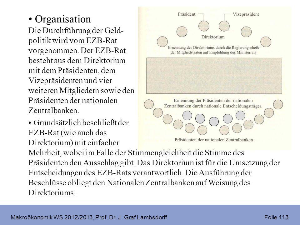 Makroökonomik WS 2012/2013, Prof. Dr. J. Graf Lambsdorff Folie 113 Organisation Die Durchführung der Geld- politik wird vom EZB-Rat vorgenommen. Der E