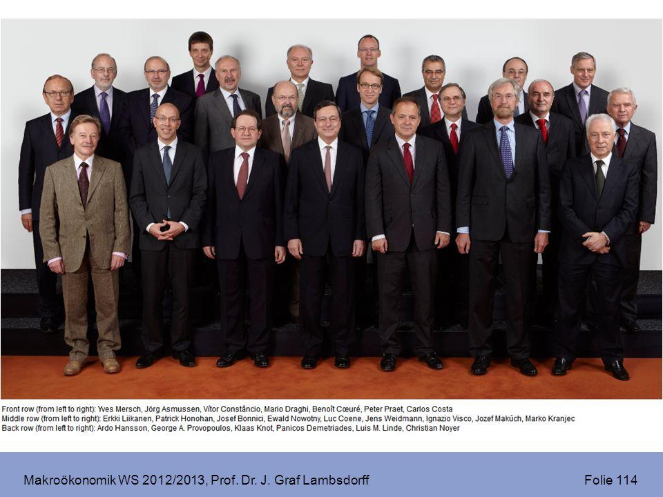 Makroökonomik WS 2012/2013, Prof. Dr. J. Graf Lambsdorff Folie 114