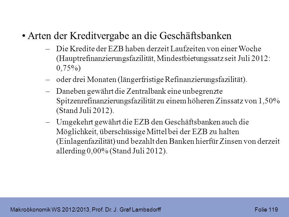 Makroökonomik WS 2012/2013, Prof. Dr. J. Graf Lambsdorff Folie 119 Arten der Kreditvergabe an die Geschäftsbanken Die Kredite der EZB haben derzeit La