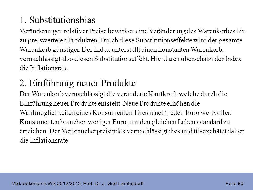 Makroökonomik WS 2012/2013, Prof. Dr. J. Graf Lambsdorff Folie 90 1. Substitutionsbias Veränderungen relativer Preise bewirken eine Veränderung des Wa