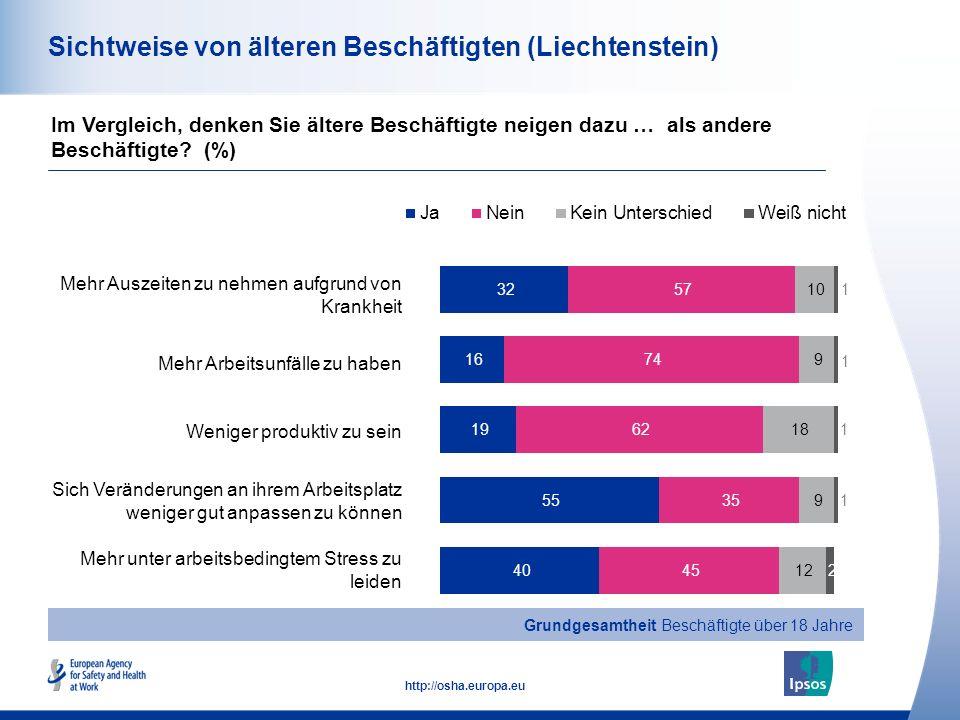 15 http://osha.europa.eu Sichtweise von älteren Beschäftigten (Liechtenstein) Mehr Auszeiten zu nehmen aufgrund von Krankheit Mehr Arbeitsunfälle zu h
