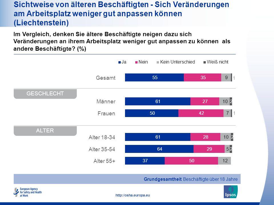 16 http://osha.europa.eu Gesamt Männer Frauen Alter 18-34 Alter 35-54 Alter 55+ Sichtweise von älteren Beschäftigten - Sich Veränderungen am Arbeitspl
