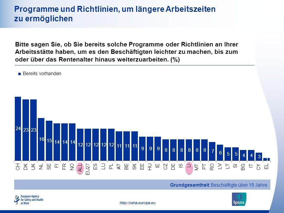 25 http://osha.europa.eu Programme und Richtlinien, um längere Arbeitszeiten zu ermöglichen Bitte sagen Sie, ob Sie bereits solche Programme oder Rich