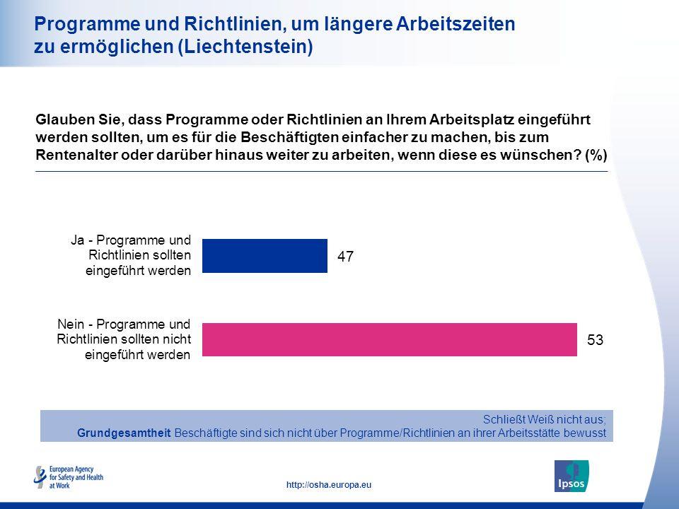 27 http://osha.europa.eu Programme und Richtlinien, um längere Arbeitszeiten zu ermöglichen (Liechtenstein) Glauben Sie, dass Programme oder Richtlini
