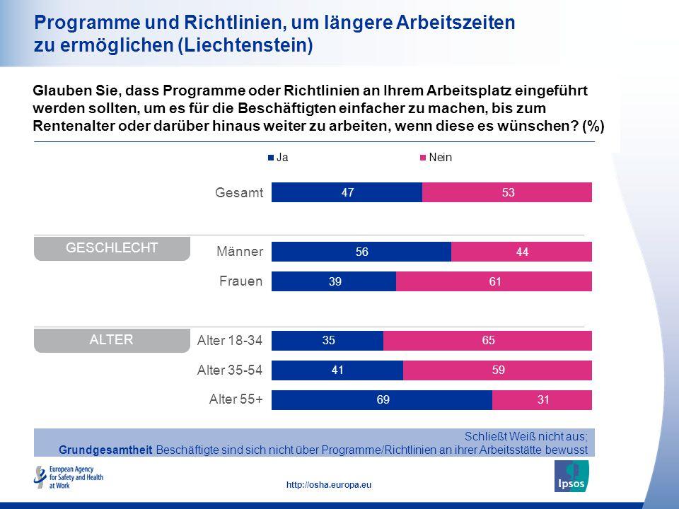 28 http://osha.europa.eu Gesamt Männer Frauen Alter 18-34 Alter 35-54 Alter 55+ Programme und Richtlinien, um längere Arbeitszeiten zu ermöglichen (Li