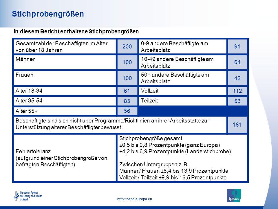 3 http://osha.europa.eu Stichprobengrößen In diesem Bericht enthaltene Stichprobengrößen Gesamtzahl der Beschäftigten im Alter von über 18 Jahren 200