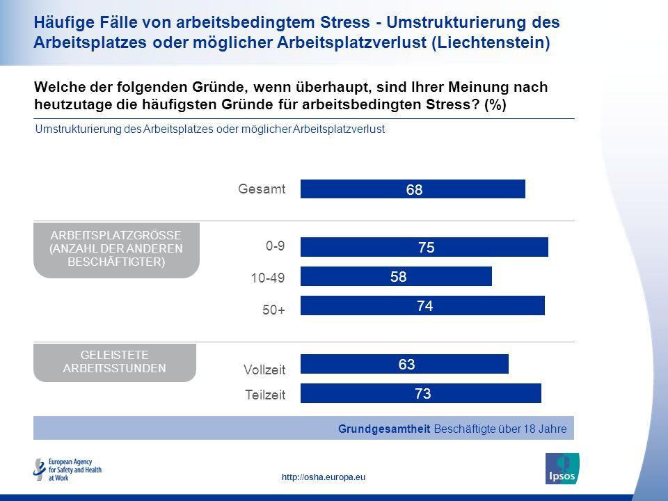 37 http://osha.europa.eu Häufige Fälle von arbeitsbedingtem Stress - Umstrukturierung des Arbeitsplatzes oder möglicher Arbeitsplatzverlust (Liechtens