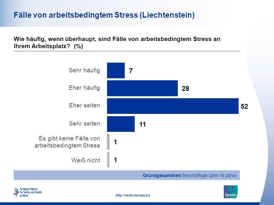 41 http://osha.europa.eu Fälle von arbeitsbedingtem Stress (Liechtenstein) Wie häufig, wenn überhaupt, sind Fälle von arbeitsbedingtem Stress an Ihrem