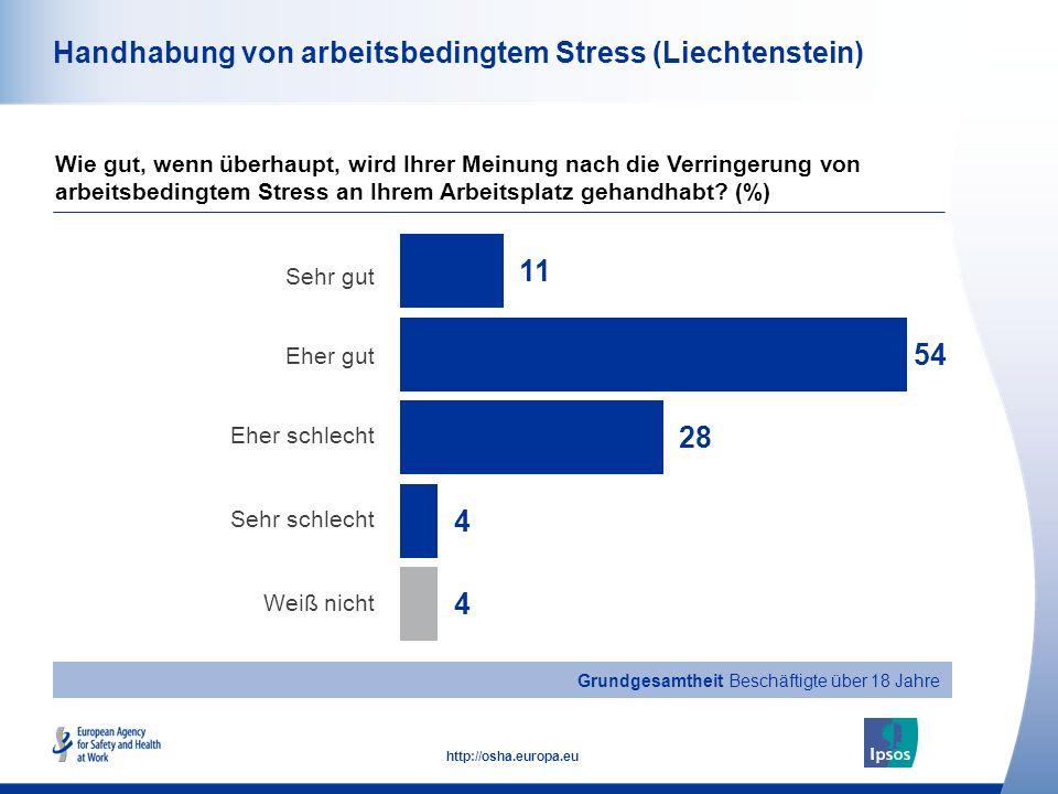47 http://osha.europa.eu Grundgesamtheit Beschäftigte über 18 Jahre Handhabung von arbeitsbedingtem Stress (Liechtenstein) Sehr gut Eher gut Eher schl