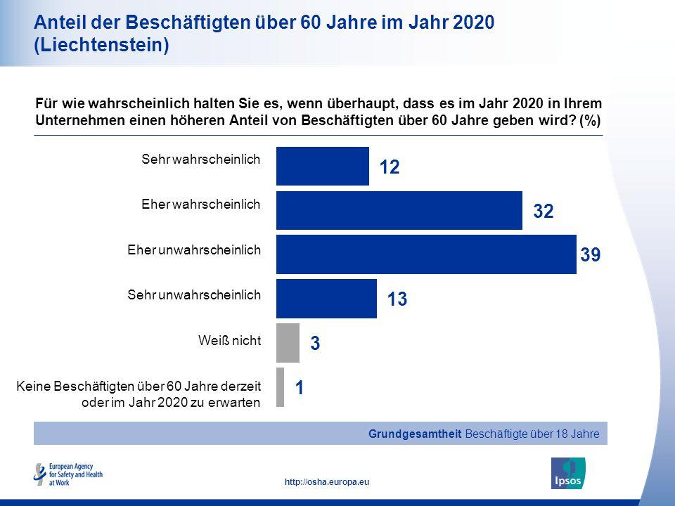 9 http://osha.europa.eu Grundgesamtheit Beschäftigte über 18 Jahre Anteil der Beschäftigten über 60 Jahre im Jahr 2020 (Liechtenstein) Für wie wahrsch