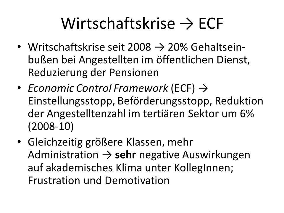 Wirtschaftskrise ECF Writschaftskrise seit 2008 20% Gehaltsein- bußen bei Angestellten im öffentlichen Dienst, Reduzierung der Pensionen Economic Cont