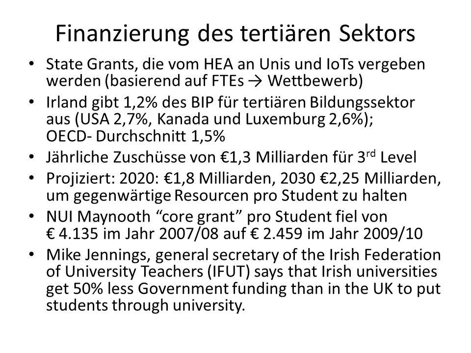 Finanzierung des tertiären Sektors State Grants, die vom HEA an Unis und IoTs vergeben werden (basierend auf FTEs Wettbewerb) Irland gibt 1,2% des BIP
