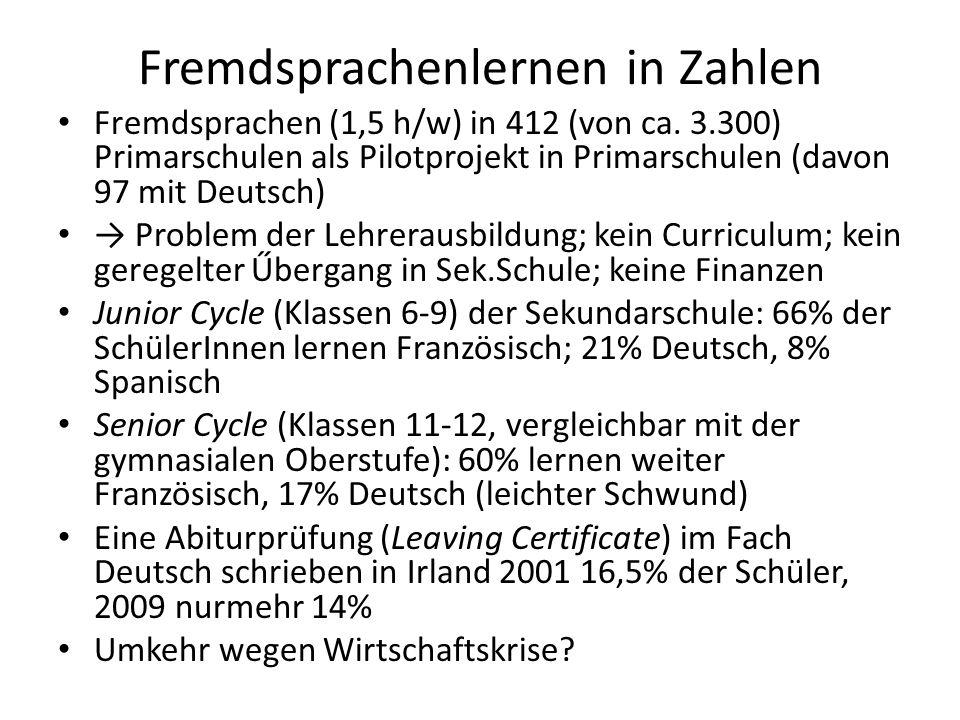 Fremdsprachenlernen in Zahlen Fremdsprachen (1,5 h/w) in 412 (von ca. 3.300) Primarschulen als Pilotprojekt in Primarschulen (davon 97 mit Deutsch) Pr