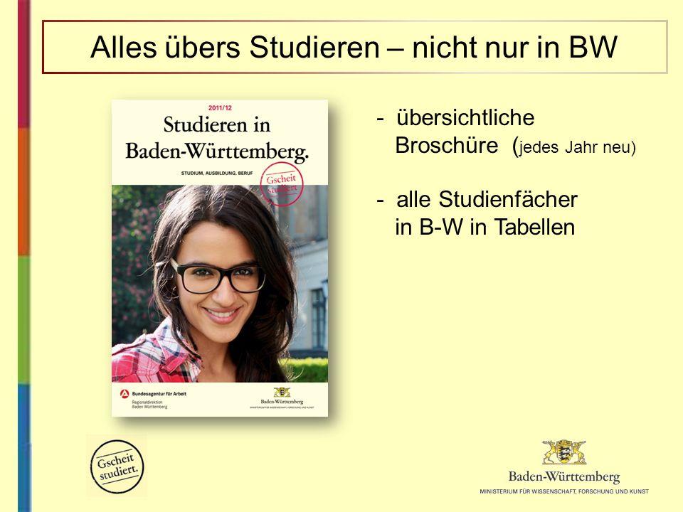 - übersichtliche Broschüre ( jedes Jahr neu) - alle Studienfächer in B-W in Tabellen Alles übers Studieren – nicht nur in BW