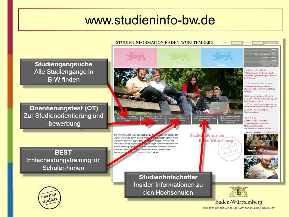 BEST Entscheidungstraining für Schüler-/innen Orientierungstest (OT) Zur Studienorientierung und -bewerbung Studiengangsuche Alle Studiengänge in B-W