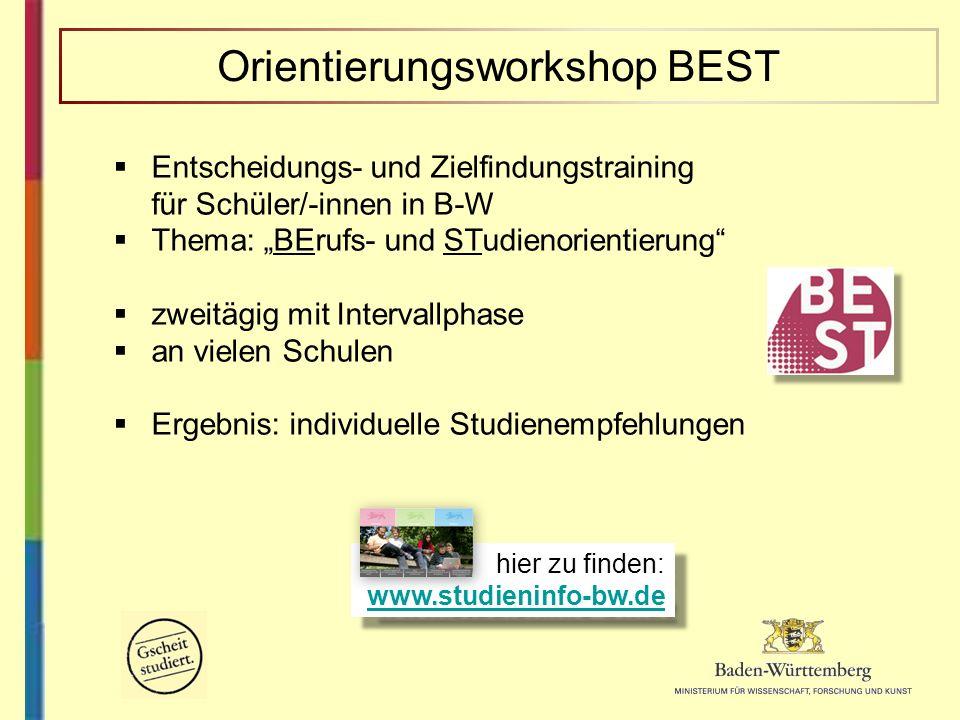 Entscheidungs- und Zielfindungstraining für Schüler/-innen in B-W Thema: BErufs- und STudienorientierung zweitägig mit Intervallphase an vielen Schule