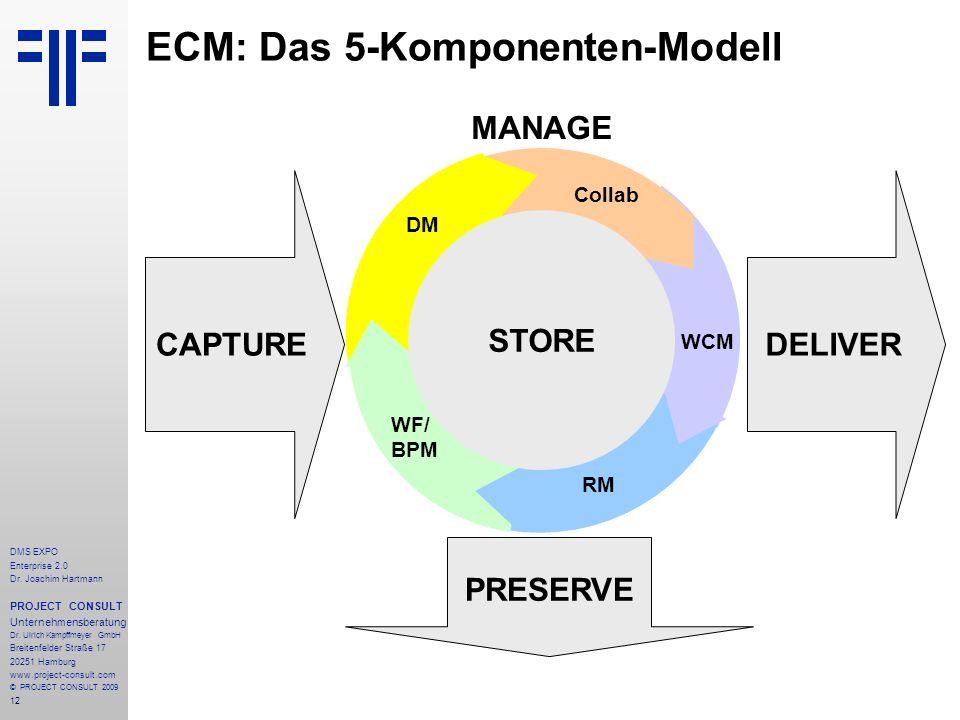 12 DMS EXPO Enterprise 2.0 Dr. Joachim Hartmann PROJECT CONSULT Unternehmensberatung Dr. Ulrich Kampffmeyer GmbH Breitenfelder Straße 17 20251 Hamburg
